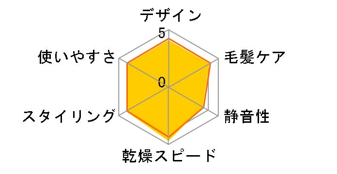 ナノケア EH-CNA9B