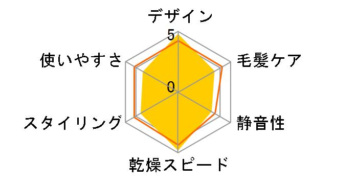 Dyson Supersonic Ionic HD03 ULF