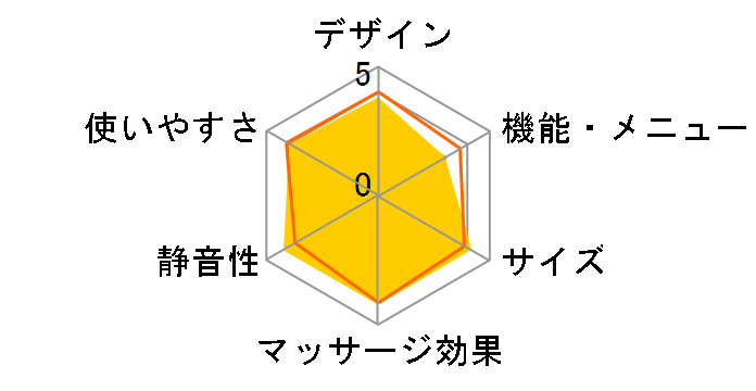 Dr.Air 3DネックマッサージャーS MN-03