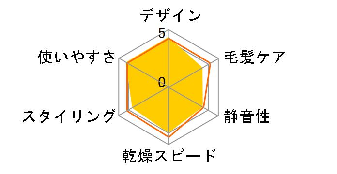 イオニティ EH-NE5B