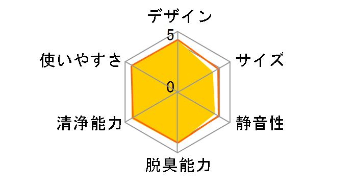 KI-LX75