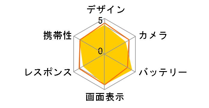 AQUOS sense3 SH-M12 SIMフリー
