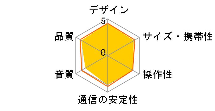 SP-PCBS01U
