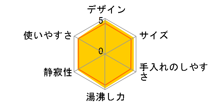 STAN. CP-CA12