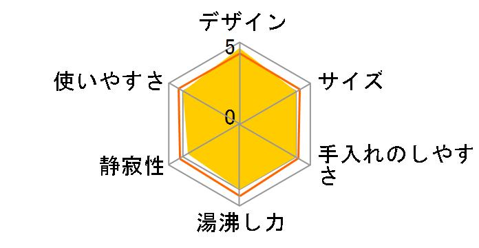 アイコナ・キャピタルズ KBOC1200J