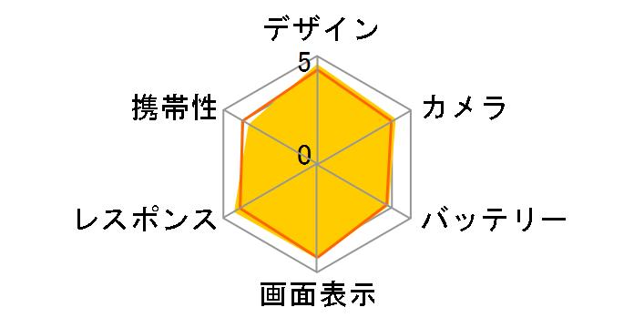Xperia 1 II SOG01 au
