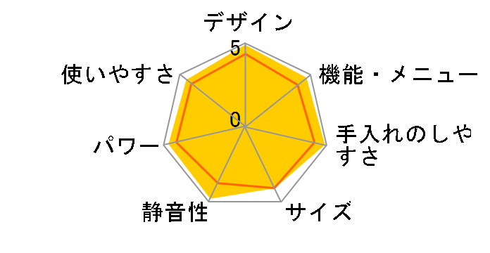 3つ星 ビストロ NE-BS907
