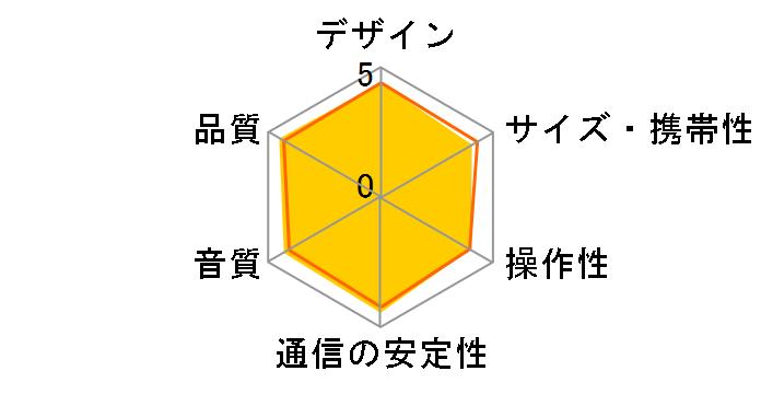104-BT-Y3