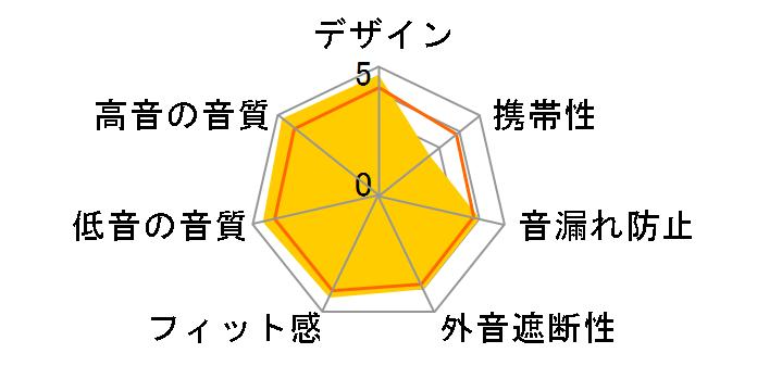 AONIC 50 SBH2350-J