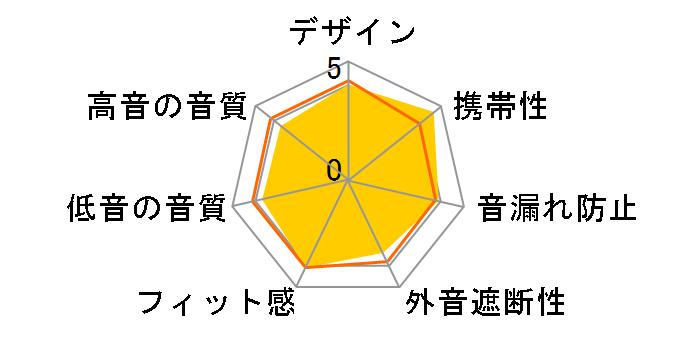 SE-C5TW