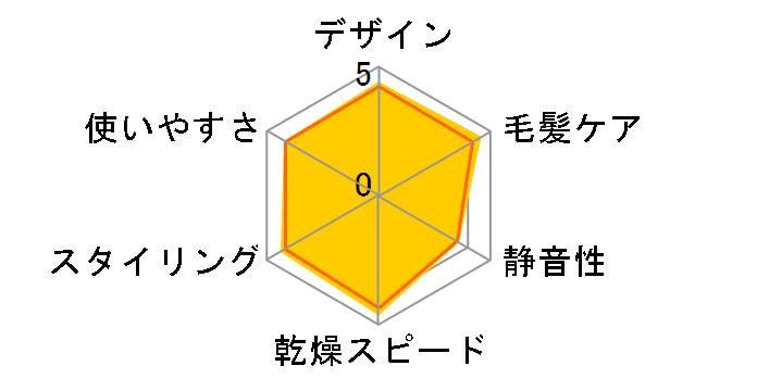ナノケア EH-NA0E