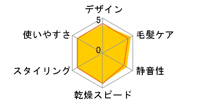 ナノケア EH-NA9E