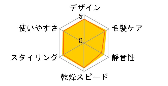 ナノケア EH-CNA0E