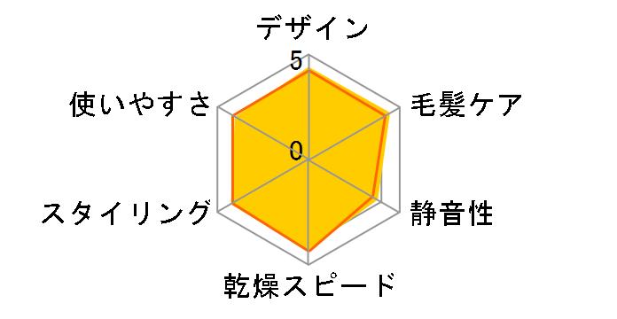 ナノケア EH-CNA9E