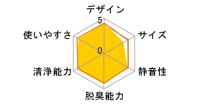 KI-NS70