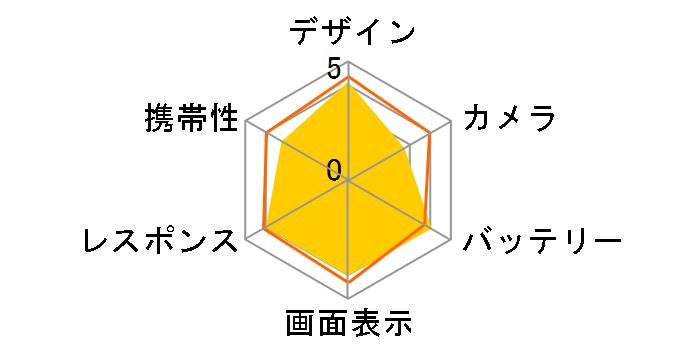 AQUOS sense4 plus 楽天モバイル