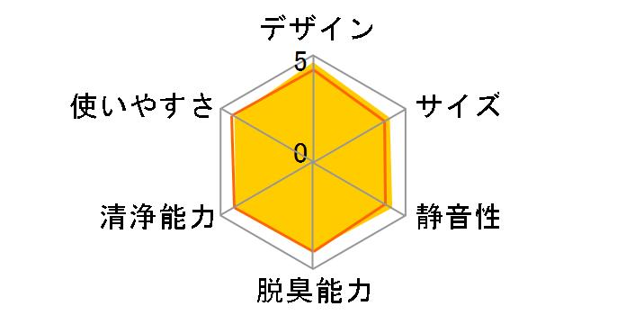 KI-NS50