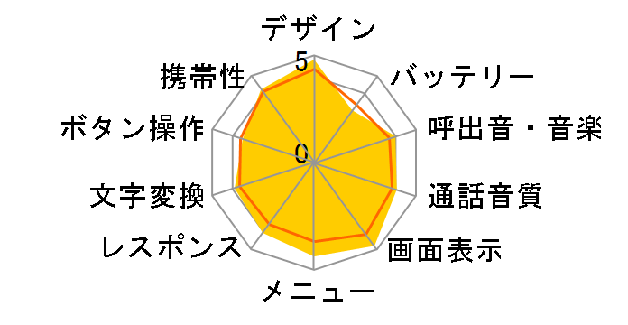 AQUOSケータイ FULLTOUCH SoftBank 931SH