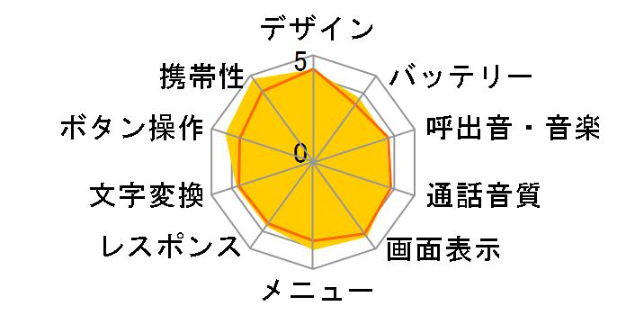 fanfun.2 SoftBank 830T