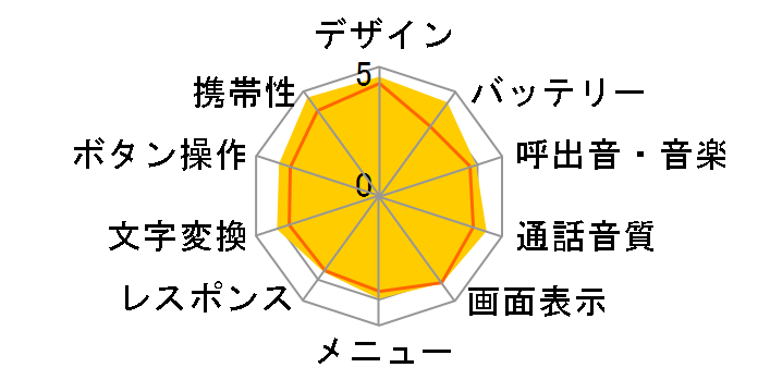 SoftBank 730SC