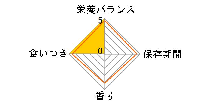 ピーツー カスタムラックス セキセイ 2.5L