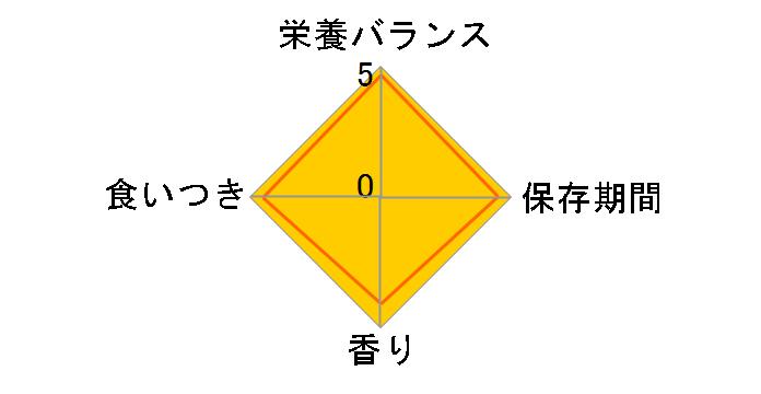 ピーツー カスタムラックス 中型インコ 2.5L