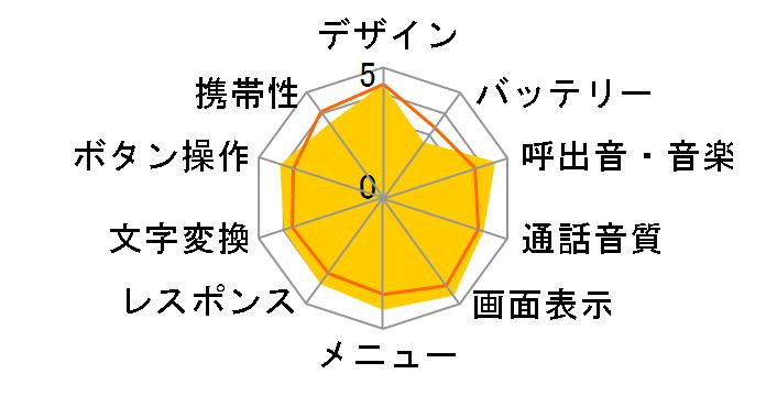 AQUOSケータイ SoftBank 932SH