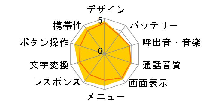 SoftBank 831SH