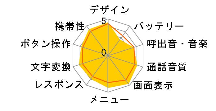 AQUOS SHOT SoftBank 933SH