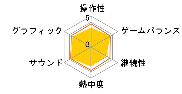 光の4戦士 -ファイナルファンタジー外伝-