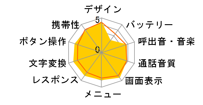 AQUOS SHOT SoftBank 940SH