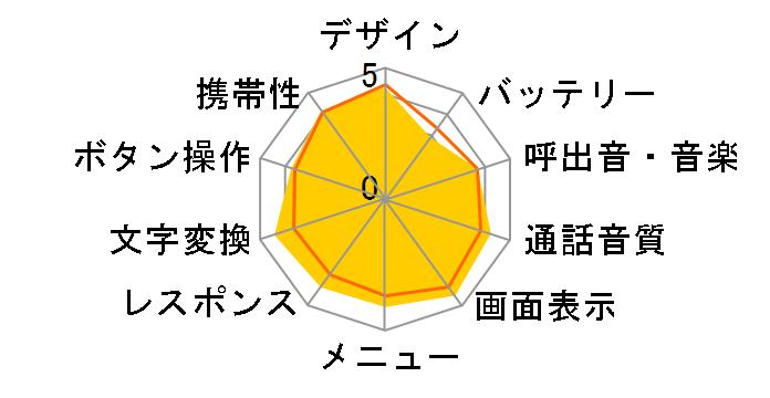 AQUOSケータイ SoftBank 943SH