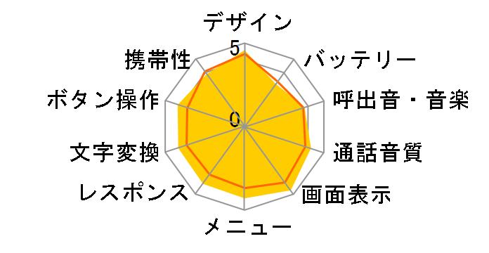 mirumo2 SoftBank 944SH