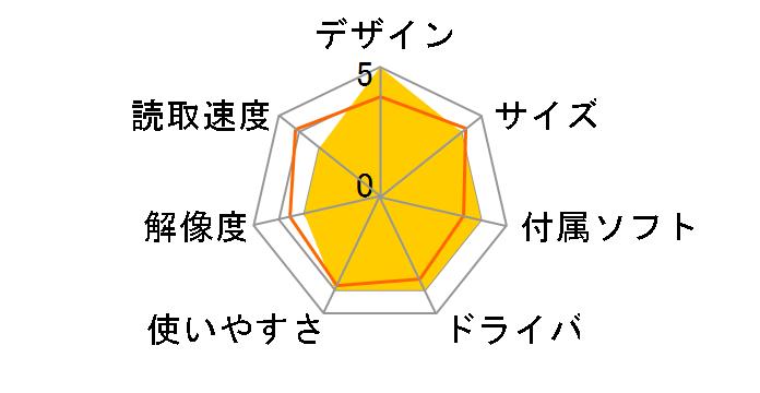 転写パットリくん CFS-LCD