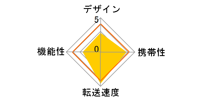 BN-SDCMP3 [USB 6in1]