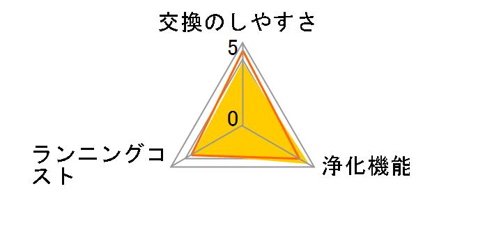 KAC017A4