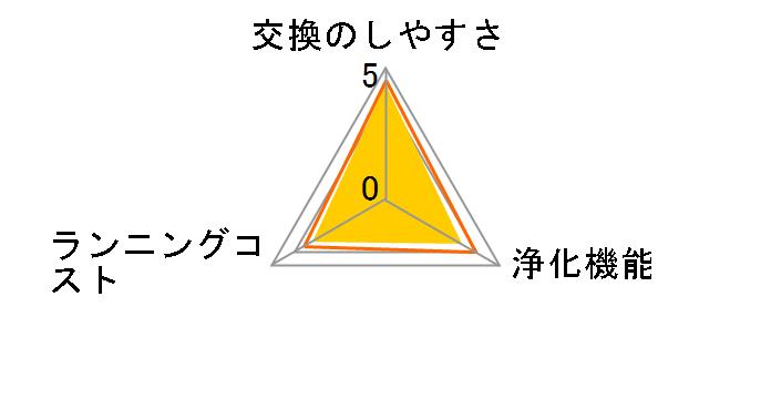 FZ-Y80MF