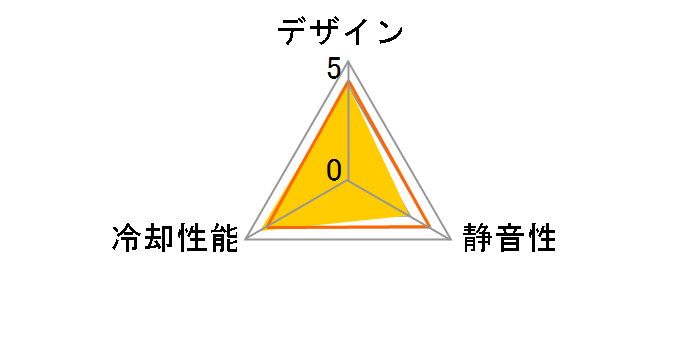 TK-CLN16U3N [ブラック]