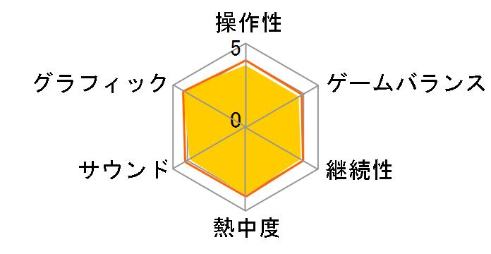 大乱闘スマッシュブラザーズ [Wii U]