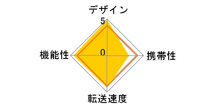 SST-FP37 [内蔵USB 17in1]