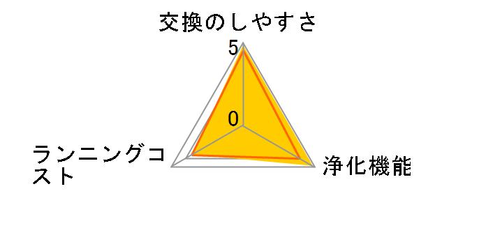 KAF029A4