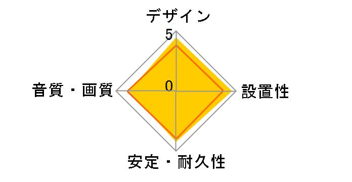 AT-OPX1/1.5 [1.5m]