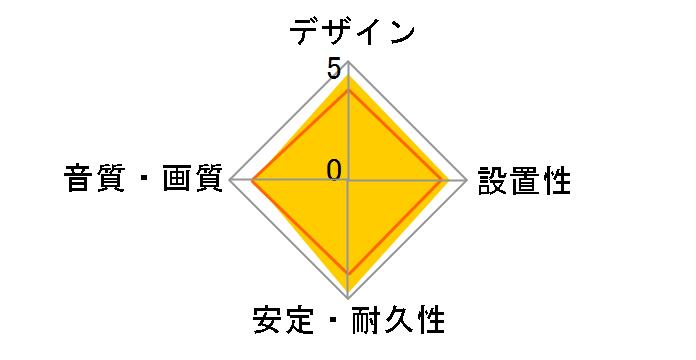 DR-510 [0.7m]