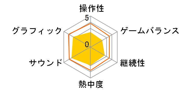 バイオハザード オペレーション・ラクーンシティ [PS3]