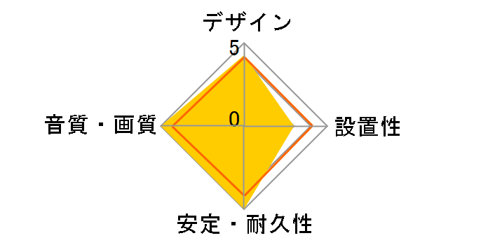 DLC-HEM30 (B) [3m ブラック]