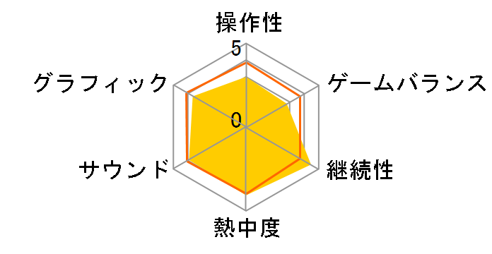 SDガンダム ジージェネレーション オーバーワールド [PSP]
