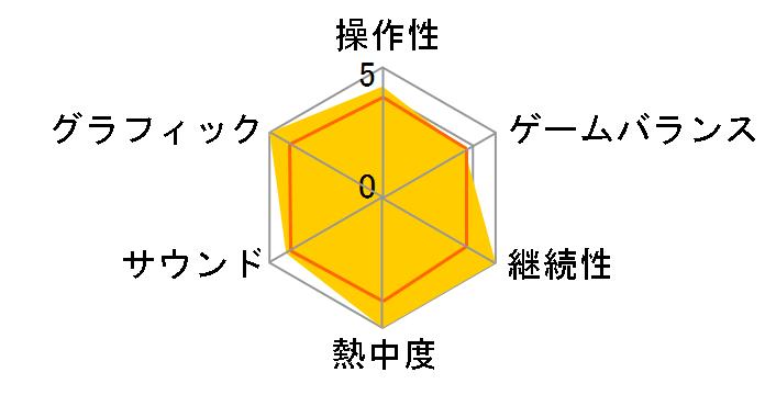 不思議のダンジョン 風来のシレン4 Plus 神の眼と悪魔のヘソ [PSP]