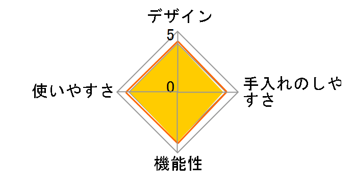 クイックエコ 3層底切り替え式圧力鍋 4.5L (7合炊) H-5041