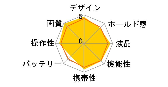 サイバーショット DSC-RX1