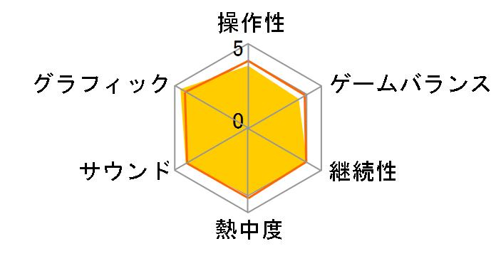 モンスターハンター3(トライ)G HD Ver. [Wii U]